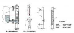 夹套保温磁翻板液位计的原理与结构