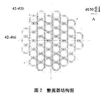 图2整流器结构图