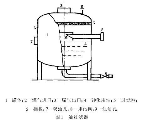 图 1 油过滤器