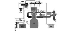 流量传感器的液体体积