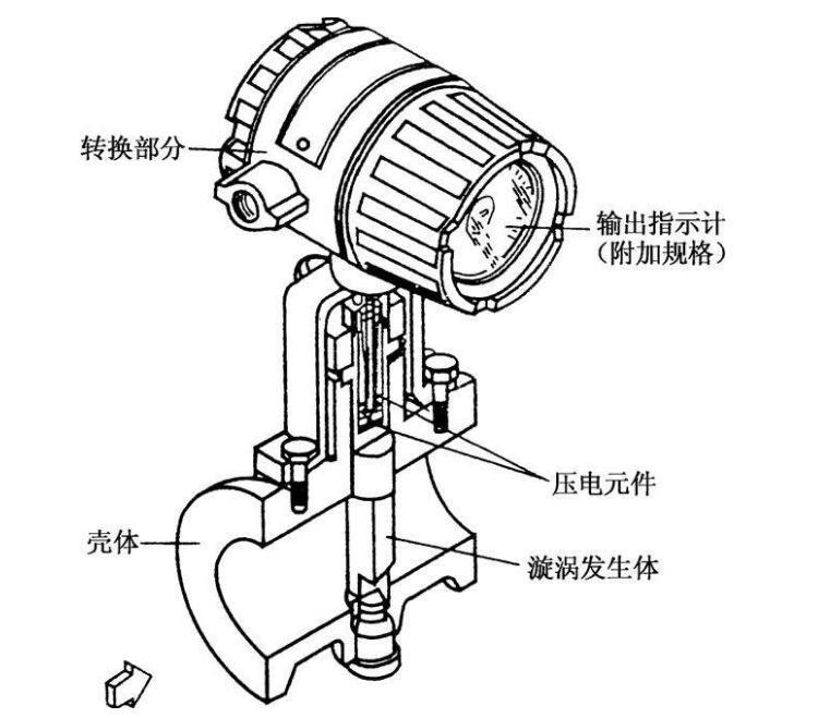 蒸汽流量计的结构尺寸图