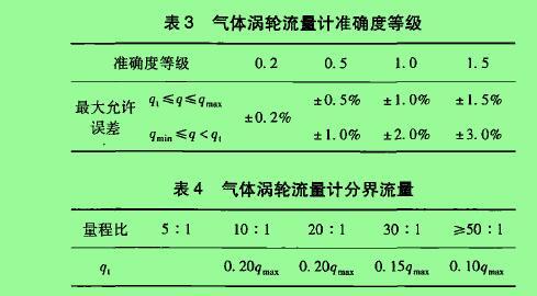 表3气体涡轮流***计准确度等级 表4气体涡轮流量计分界流量
