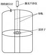 储罐用自动类型液位计检定装置以及组成