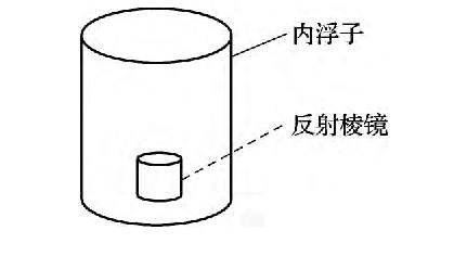 图3 内浮子及全反射棱镜安装示意图