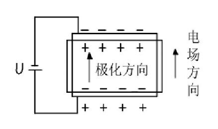 图2 逆压电效应
