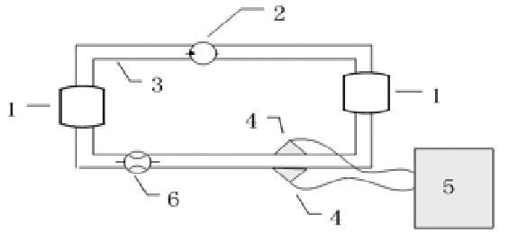 图3 流量监测模拟系统