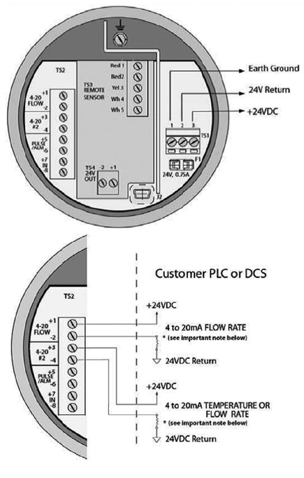 图4 表头接线 (24VDC电源线和4-20m A信号)