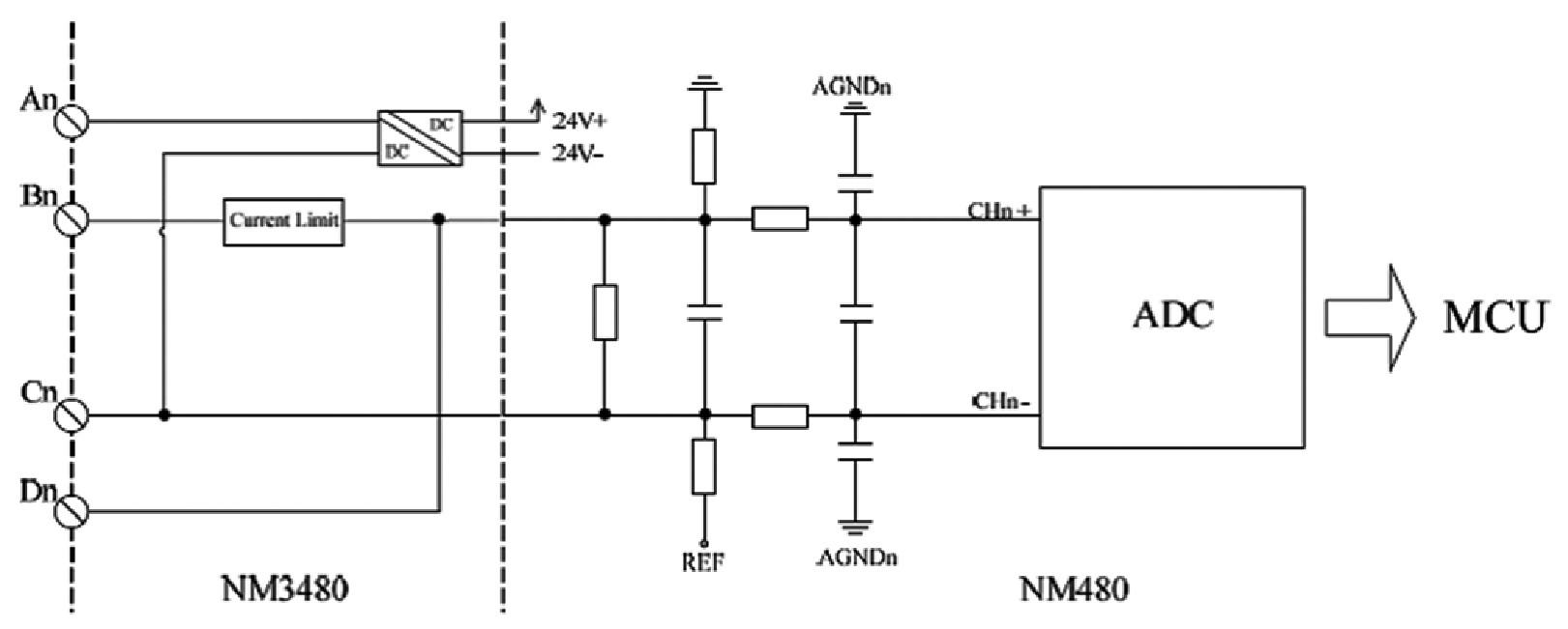 图5 模拟量信号采集示意图