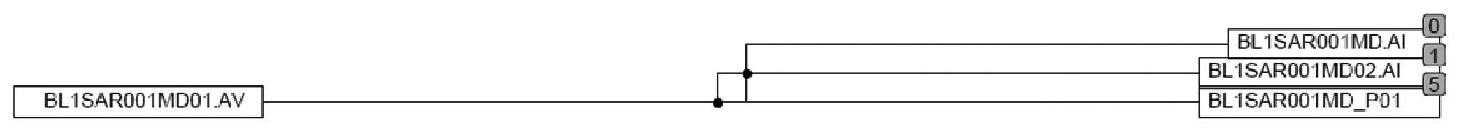 图6 DCS逻辑组态图 (改造后)
