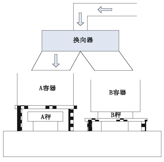 图2 称重系统结构示意图