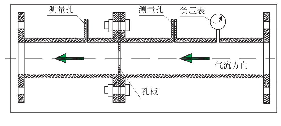 图1 孔板流量计结构原理Fig.1 Schematic diagram of orifice flowmeter structure