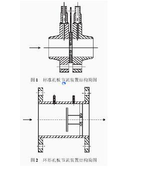 图1 孔板节流装置结构图 图2环形孔板节流装置接头图