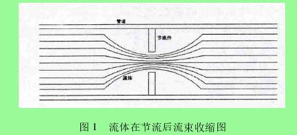 图 1 流体在节流后流束收缩图