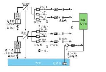 图3 实验装置Fig.3 Experimental device