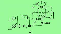 涡轮流量计测试技术中几个常见问题的探