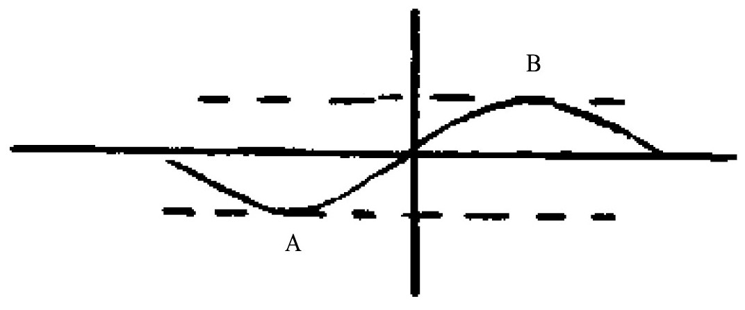 图3 检测器形变示意图