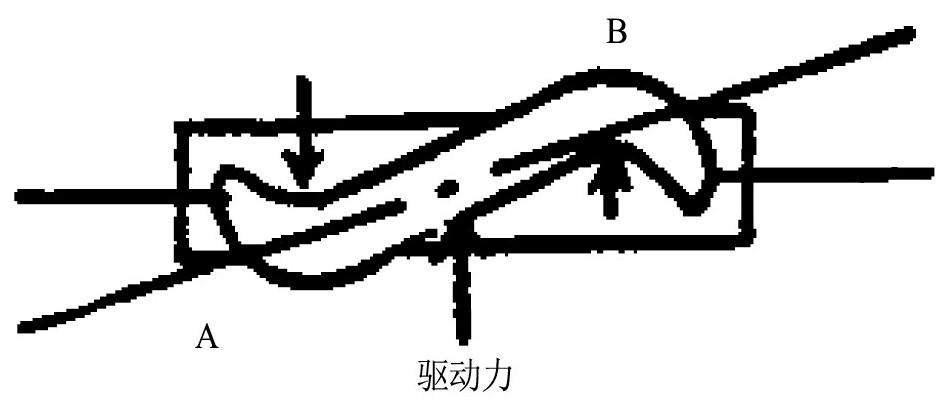 图2 检测器U形管扭转图