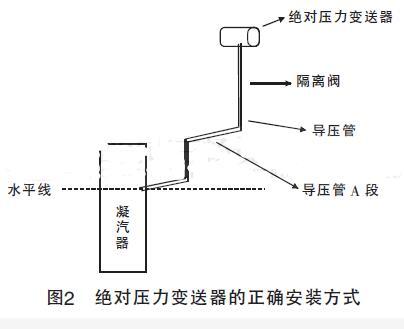 图2 压力变送器的正确安装方式