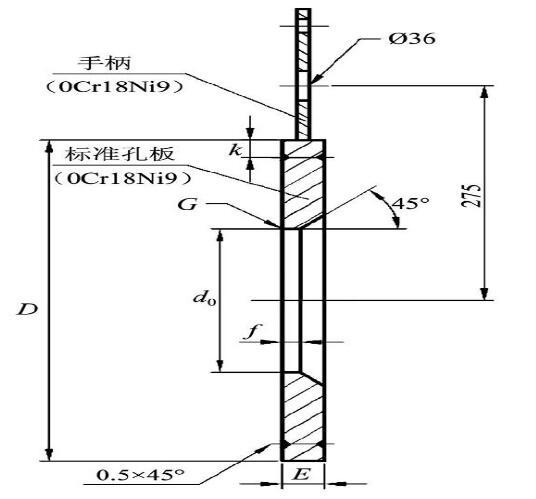 图1 实验孔板