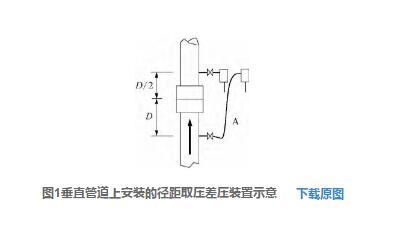 图1垂直管道上安装的径距取压差压装置示意