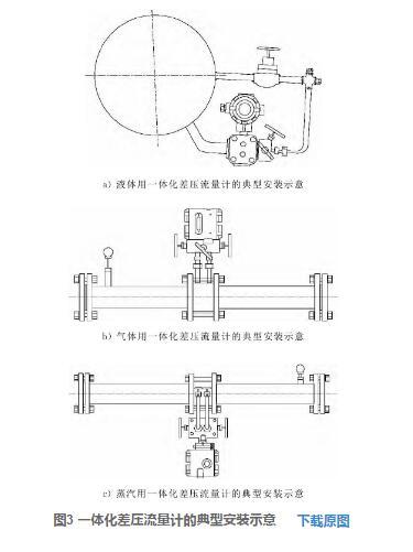 图3 一体化差压流量计的典型安装示意