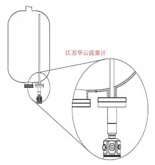 图3 电容式液位计安装图