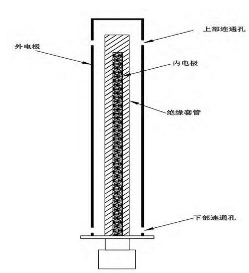 图4 电容计套管图