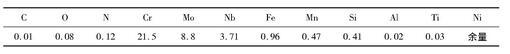 表1 Inconel625各成分质量分数 (%)
