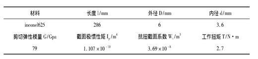 表2 扭力管基本参数