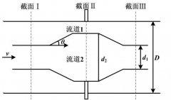 双向内外管差压流量计参数优化与数值模