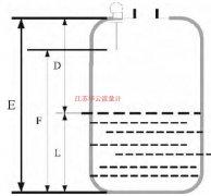 雷达液位计 测量工作原理 选型安装系统