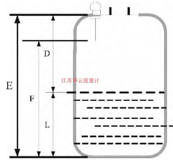 图1 测试原理