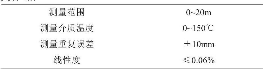 技术指标表
