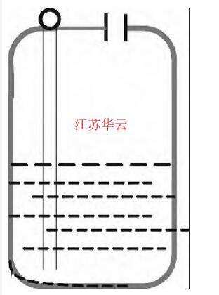 图6 加装稳波管或旁通管测量
