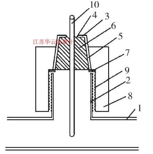 图1 产气量检测连接装置