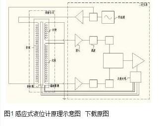 图1 感应式液位计原理示意图