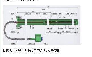 图5 纵向绕线式液位传感器结构示意图