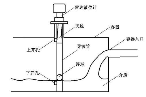 图2 改进型雷达液位计结构示意图Fig.2 Structure of the improved radar level gauge