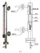 冷凝器磁翻板液位计出现故障解决办法与