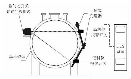 图1 放射性液位计安装示意图