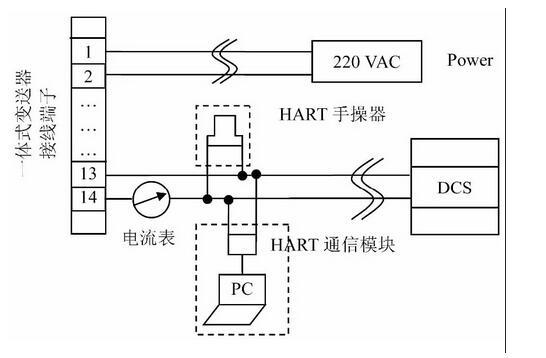 图2 系统标定(校验)接线图