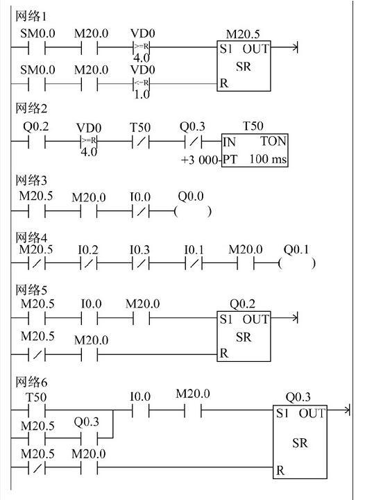 图7 自动控制程序