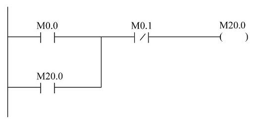 图5 手动、自动切换程序