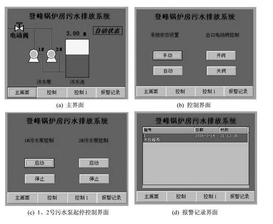 图1 系统主要界面