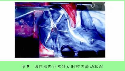 图9 切向涡轮正常转动时腔内流动状况
