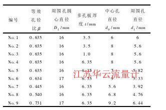 表1多孔板结构参数( 管道内径25 mm,孔数7) Table 1 Dimensions of perforated plates( pipe inner diameter is 25 mm and hole number is 7)
