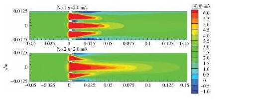 图5不同开孔形状多孔板2. 0 m/s的LN2速度云图Fig. 5 Velocity contour of LN2at 2. 0m / s of perforated plates with various hole form