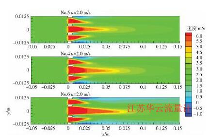 图8不同开孔直径多孔板2. 0 m/s的LN2速度云图Fig. 8 Velocity contour of LN2at 2. 0 m / s of perforated plates with various hole diameter