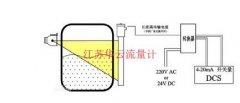 γ射线液位计在石油化工装置中的应用
