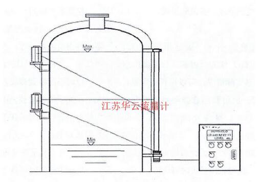 图3 放射源和检测器配置实际应用